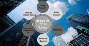 the right mix for your Bulgarian company